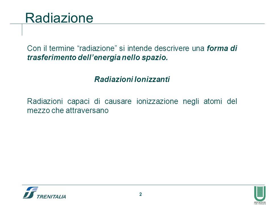 2 Radiazione Con il termine radiazione si intende descrivere una forma di trasferimento dellenergia nello spazio. Radiazioni Ionizzanti Radiazioni cap