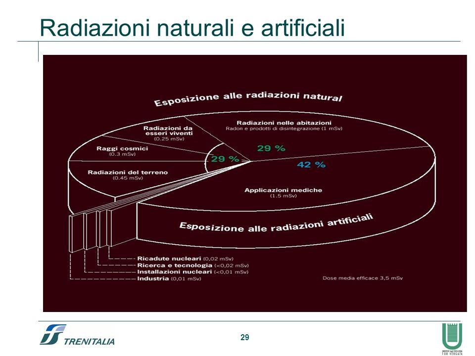 29 Radiazioni naturali e artificiali