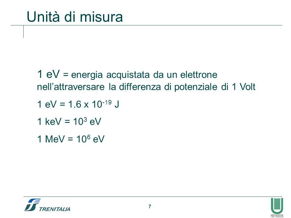 7 Unità di misura 1 eV = energia acquistata da un elettrone nellattraversare la differenza di potenziale di 1 Volt 1 eV = 1.6 x 10 -19 J 1 keV = 10 3