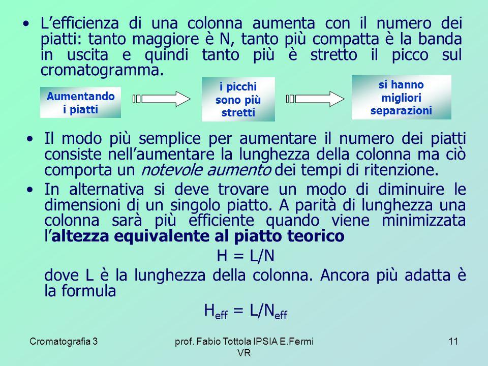 Cromatografia 3prof. Fabio Tottola IPSIA E.Fermi VR 11 Lefficienza di una colonna aumenta con il numero dei piatti: tanto maggiore è N, tanto più comp