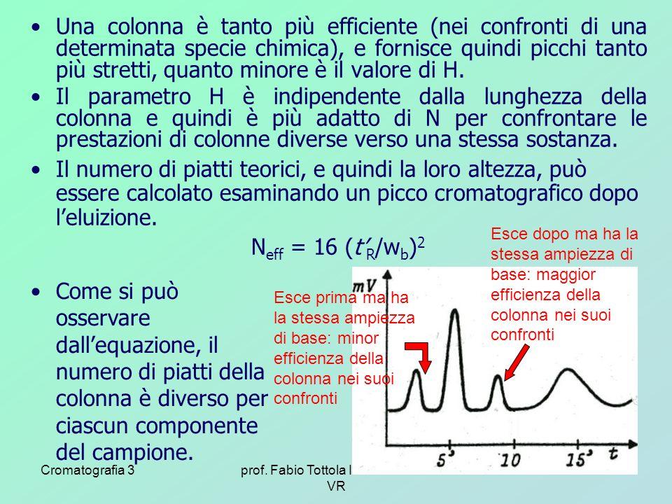 Cromatografia 3prof. Fabio Tottola IPSIA E.Fermi VR 12 Una colonna è tanto più efficiente (nei confronti di una determinata specie chimica), e fornisc