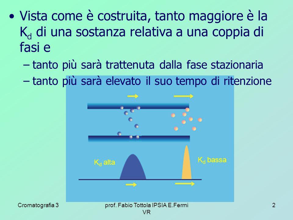 Cromatografia 3prof.