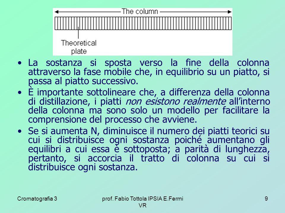 Cromatografia 3prof. Fabio Tottola IPSIA E.Fermi VR 9 La sostanza si sposta verso la fine della colonna attraverso la fase mobile che, in equilibrio s