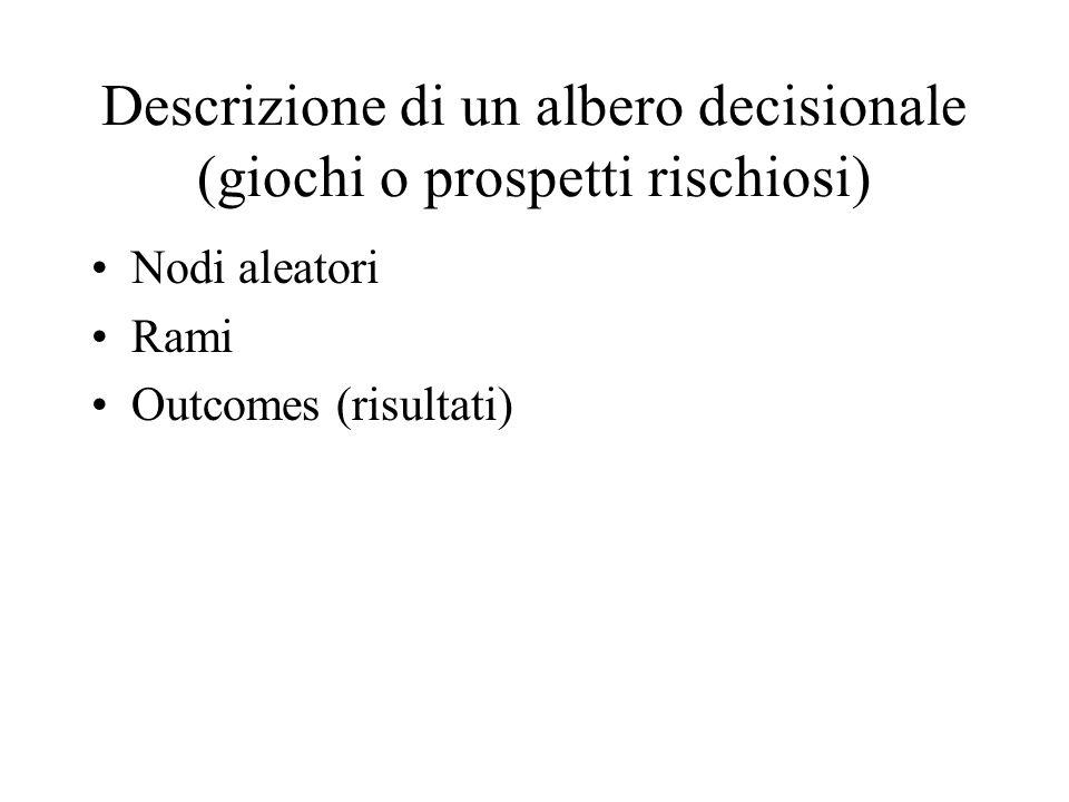 Descrizione di un albero decisionale (giochi o prospetti rischiosi) Nodi aleatori Rami Outcomes (risultati)
