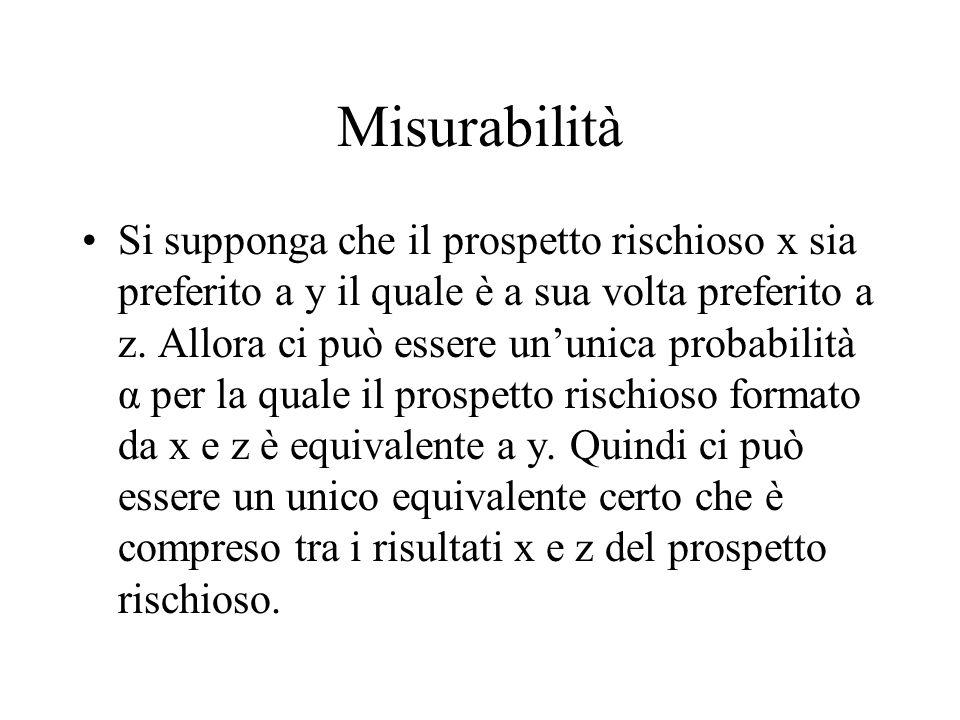 Misurabilità Si supponga che il prospetto rischioso x sia preferito a y il quale è a sua volta preferito a z. Allora ci può essere ununica probabilità
