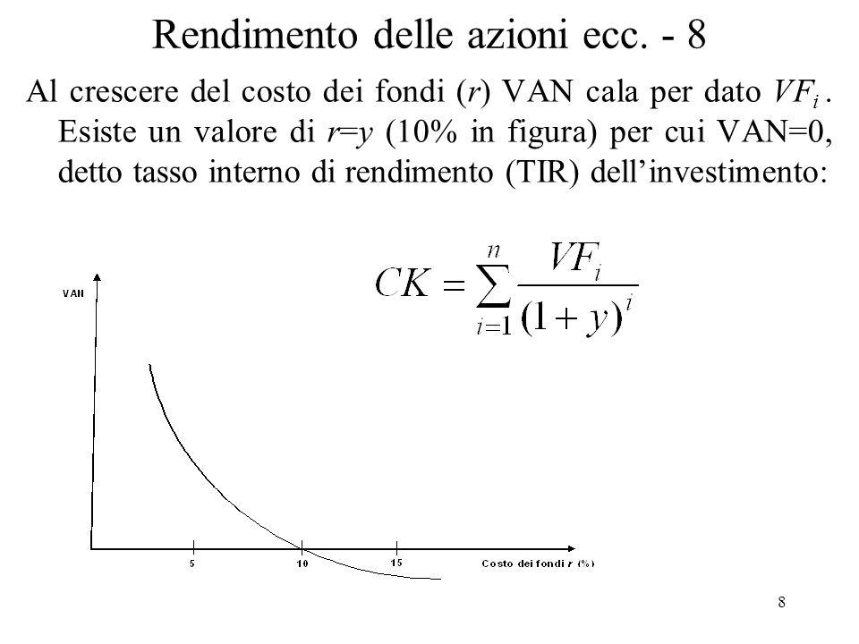 8 Rendimento delle azioni ecc. - 8 Al crescere del costo dei fondi (r) VAN cala per dato VF i. Esiste un valore di r=y (10% in figura) per cui VAN=0,