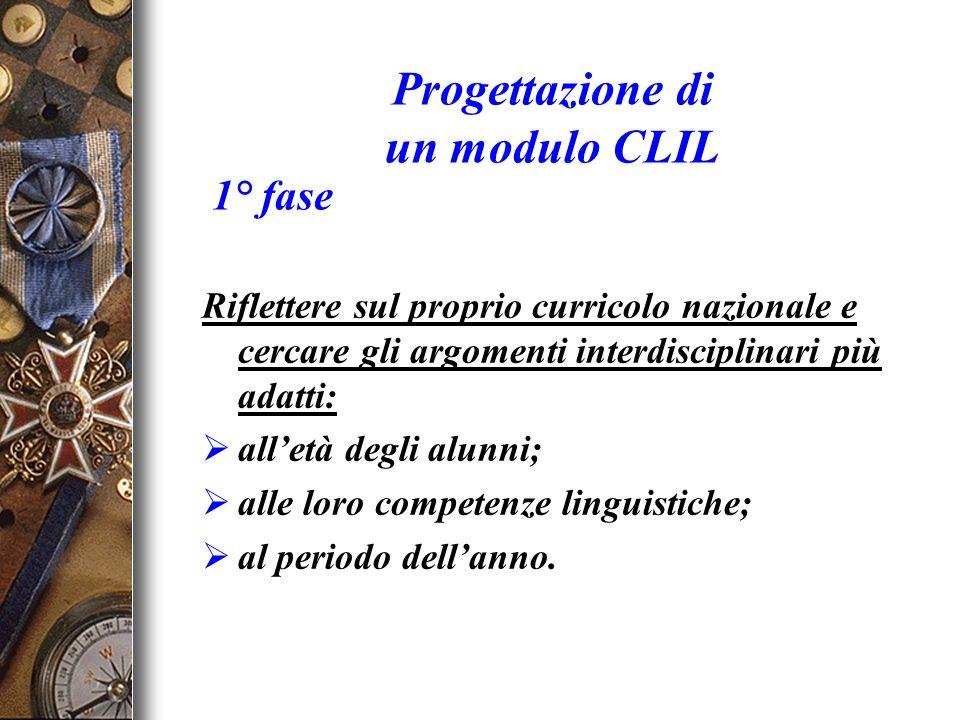 BIBLIOGRAFIA Schema UDA da Didattica del testo.Processi e competenze L.