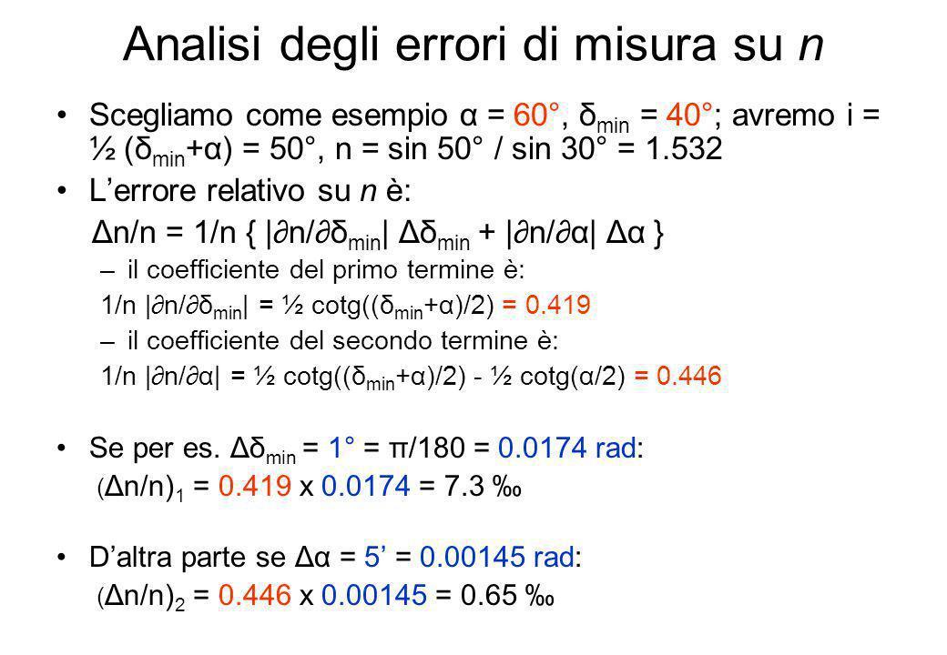 Analisi degli errori di misura su n Scegliamo come esempio α = 60°, δ min = 40°; avremo i = ½ (δ min +α) = 50°, n = sin 50° / sin 30° = 1.532 Lerrore