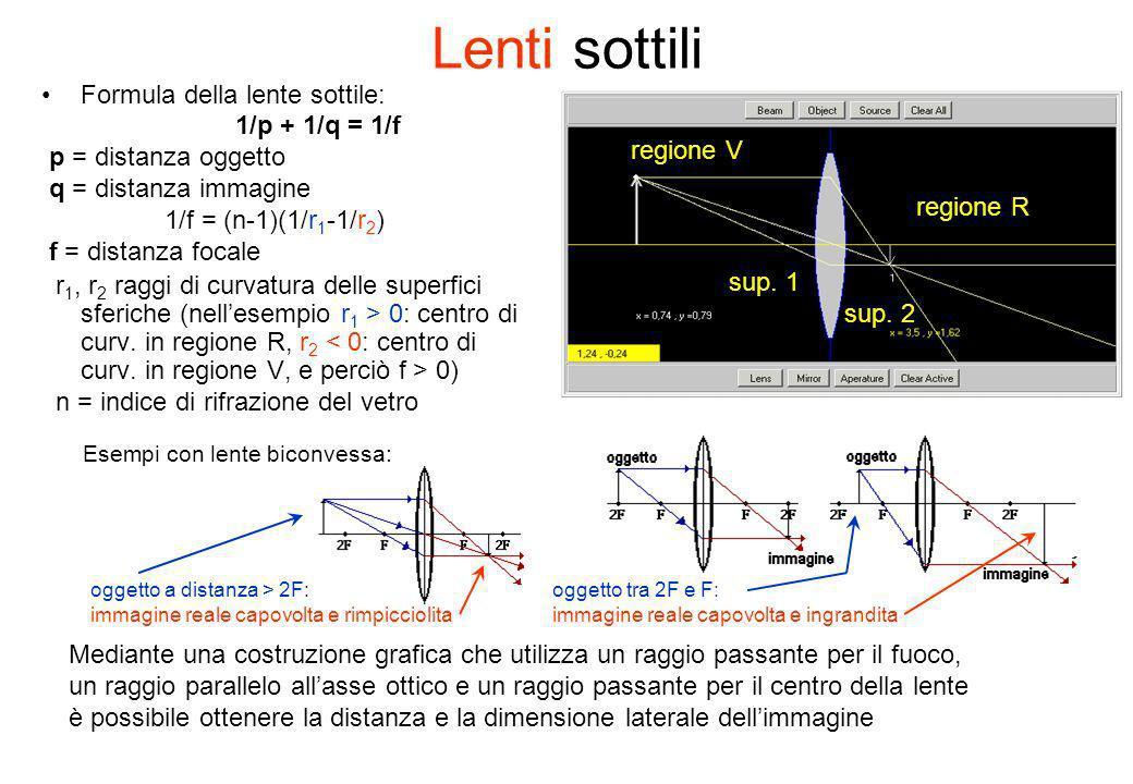 Lenti sottili Formula della lente sottile: 1/p + 1/q = 1/f p = distanza oggetto q = distanza immagine 1/f = (n-1)(1/r 1 -1/r 2 ) f = distanza focale r