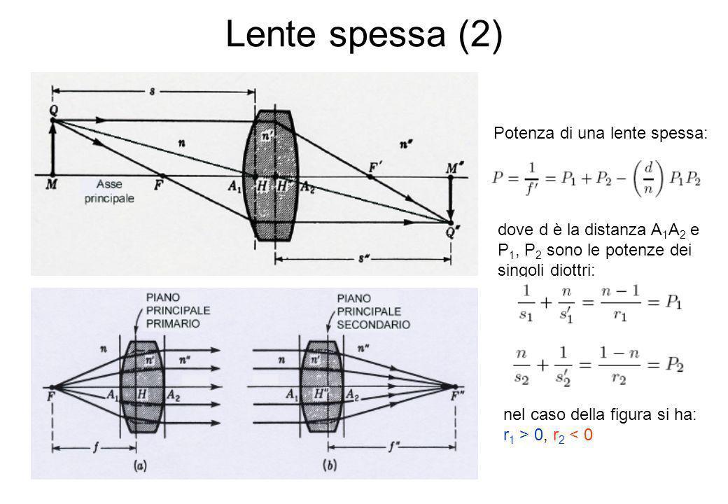 Lente spessa (2) Potenza di una lente spessa: dove d è la distanza A 1 A 2 e P 1, P 2 sono le potenze dei singoli diottri: nel caso della figura si ha