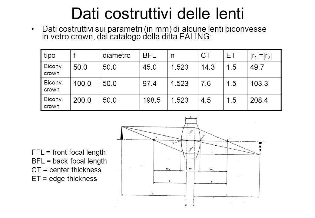 Dati costruttivi delle lenti Dati costruttivi sui parametri (in mm) di alcune lenti biconvesse in vetro crown, dal catalogo della ditta EALING: tipofd