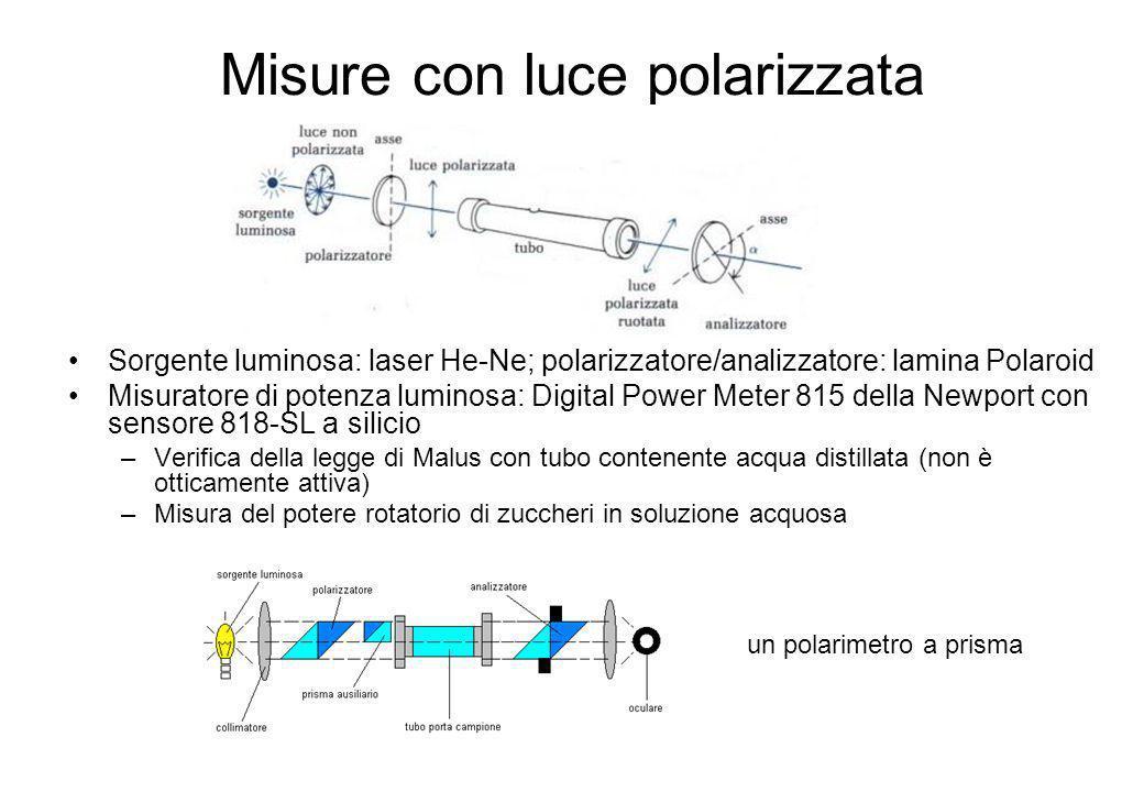 Misure con luce polarizzata Sorgente luminosa: laser He-Ne; polarizzatore/analizzatore: lamina Polaroid Misuratore di potenza luminosa: Digital Power