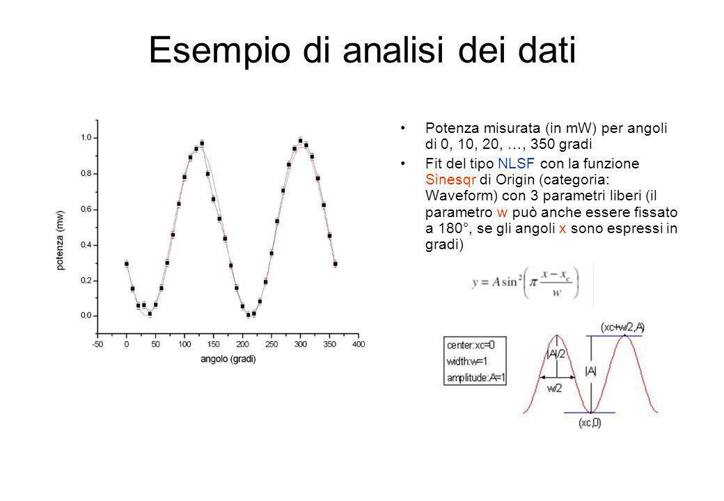Esempio di analisi dei dati Potenza misurata (in mW) per angoli di 0, 10, 20, …, 350 gradi Fit del tipo NLSF con la funzione Sinesqr di Origin (catego