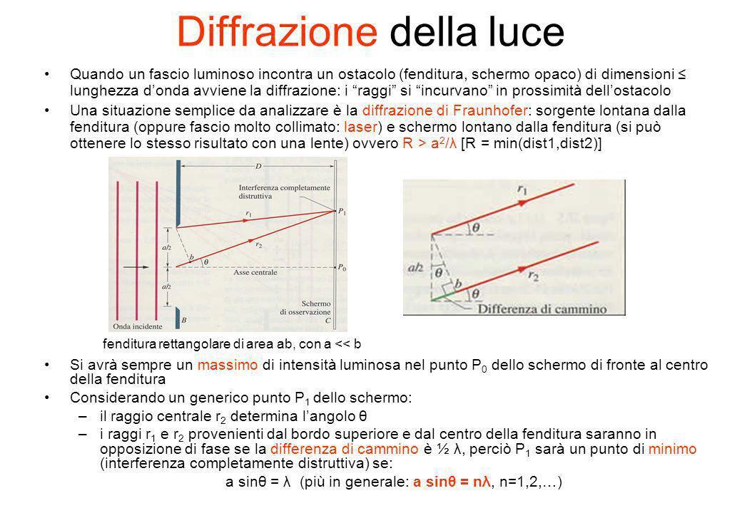 Diffrazione della luce Quando un fascio luminoso incontra un ostacolo (fenditura, schermo opaco) di dimensioni lunghezza donda avviene la diffrazione: