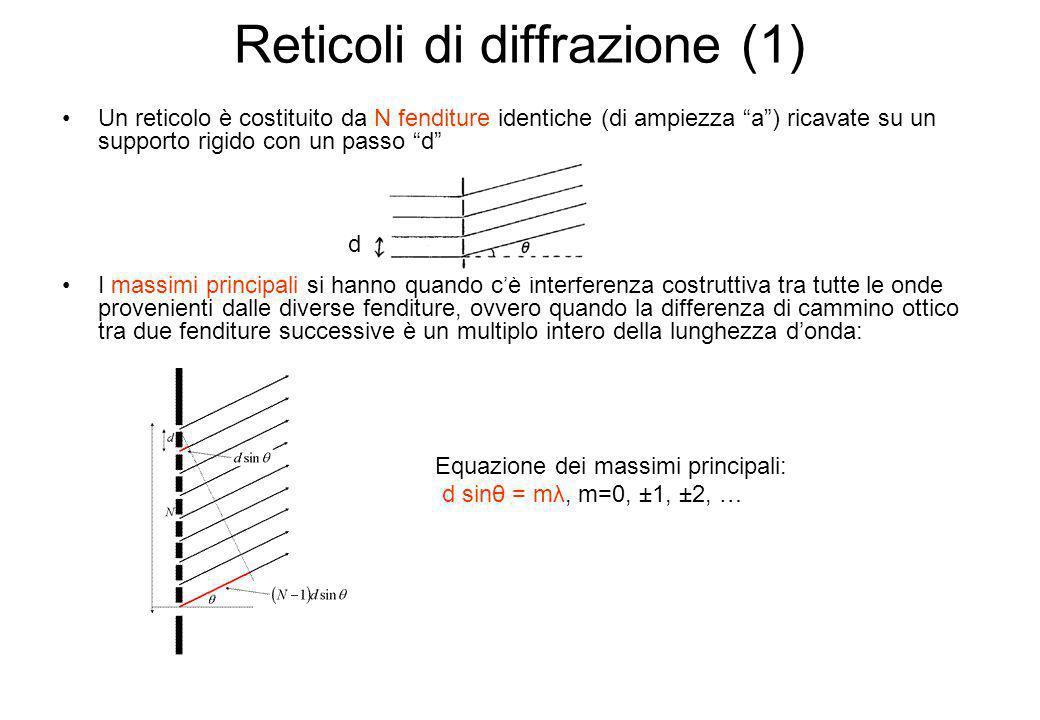 Reticoli di diffrazione (1) Un reticolo è costituito da N fenditure identiche (di ampiezza a) ricavate su un supporto rigido con un passo d I massimi