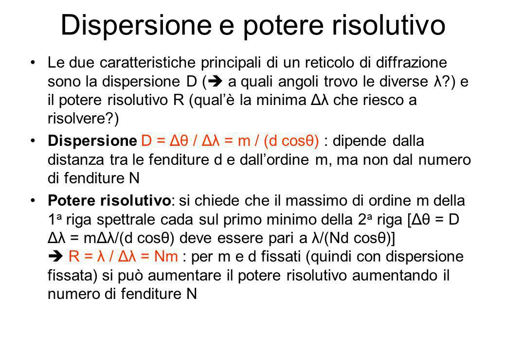 Dispersione e potere risolutivo Le due caratteristiche principali di un reticolo di diffrazione sono la dispersione D ( a quali angoli trovo le divers