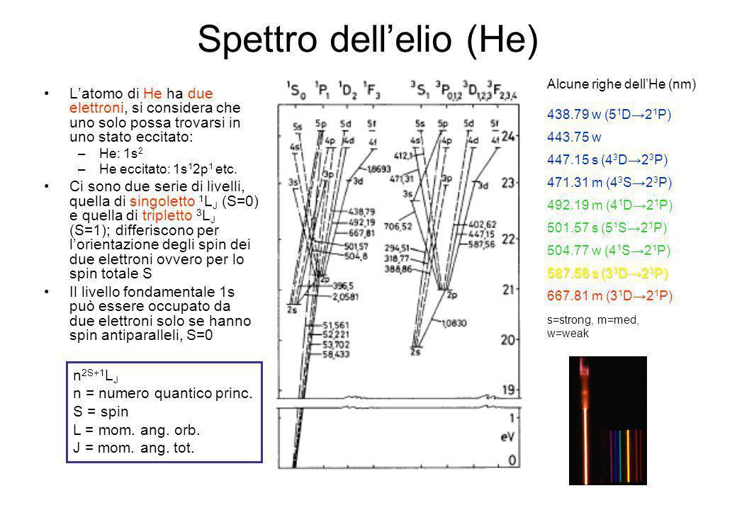 Spettro dellelio (He) Latomo di He ha due elettroni, si considera che uno solo possa trovarsi in uno stato eccitato: –He: 1s 2 –He eccitato: 1s 1 2p 1