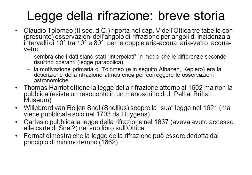 Legge della rifrazione: breve storia Claudio Tolomeo (II sec. d.C.) riporta nel cap. V dellOttica tre tabelle con (presunte) osservazioni dellangolo d