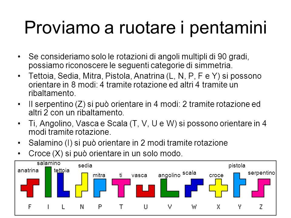 Proviamo a ruotare i pentamini Se consideriamo solo le rotazioni di angoli multipli di 90 gradi, possiamo riconoscere le seguenti categorie di simmetr