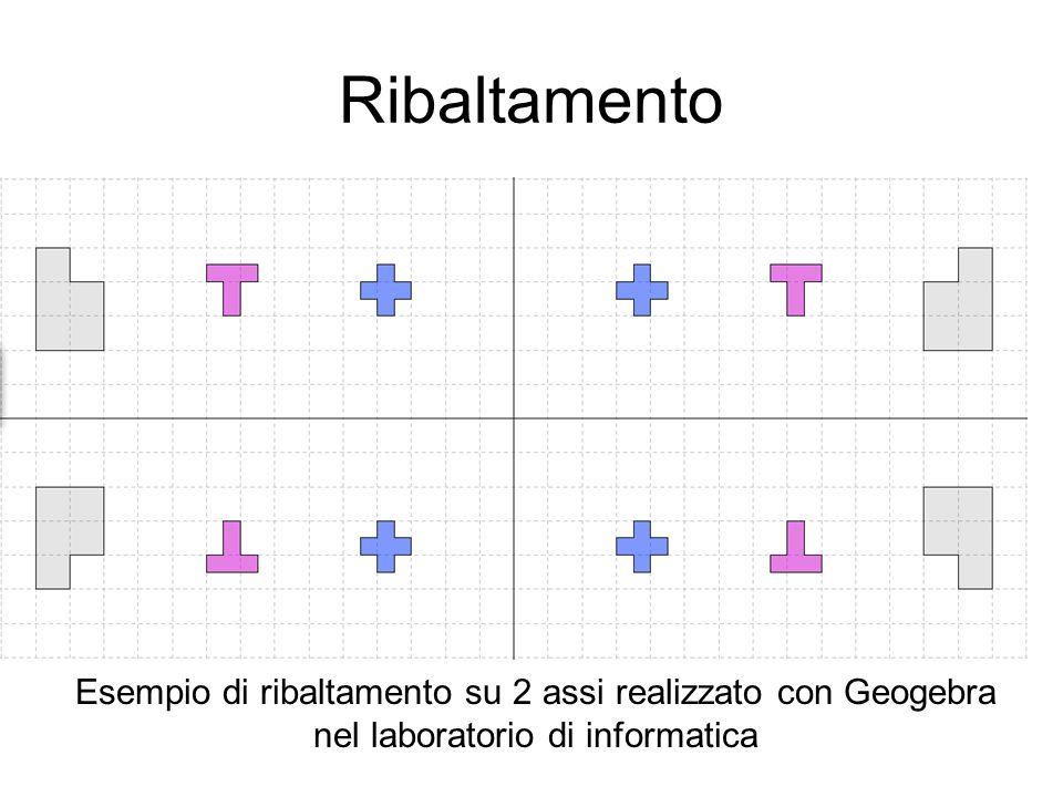 Ribaltamento Esempio di ribaltamento su 2 assi realizzato con Geogebra nel laboratorio di informatica