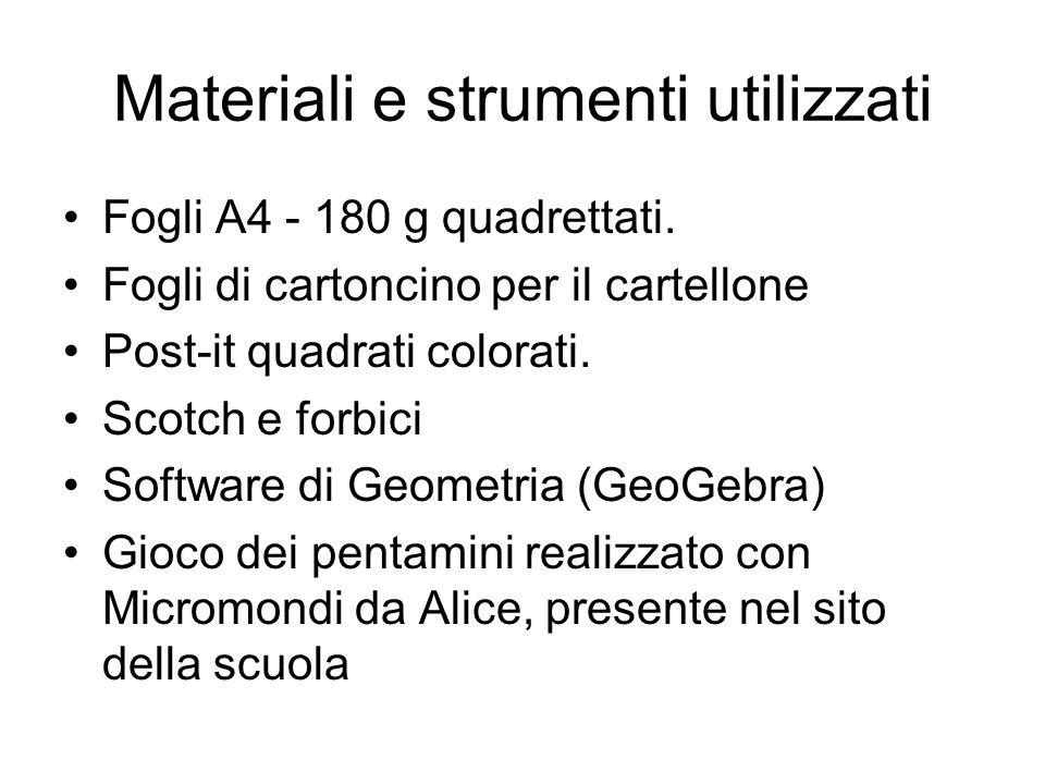 Materiali e strumenti utilizzati Fogli A4 - 180 g quadrettati. Fogli di cartoncino per il cartellone Post-it quadrati colorati. Scotch e forbici Softw