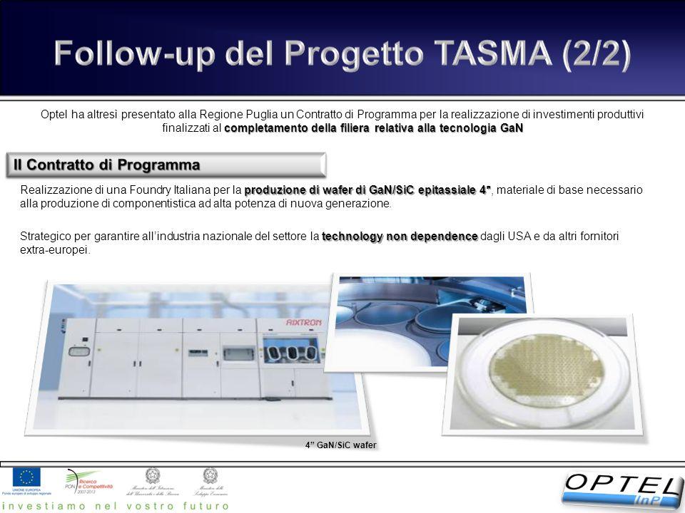 4 GaN/SiC wafer produzione di wafer di GaN/SiC epitassiale 4