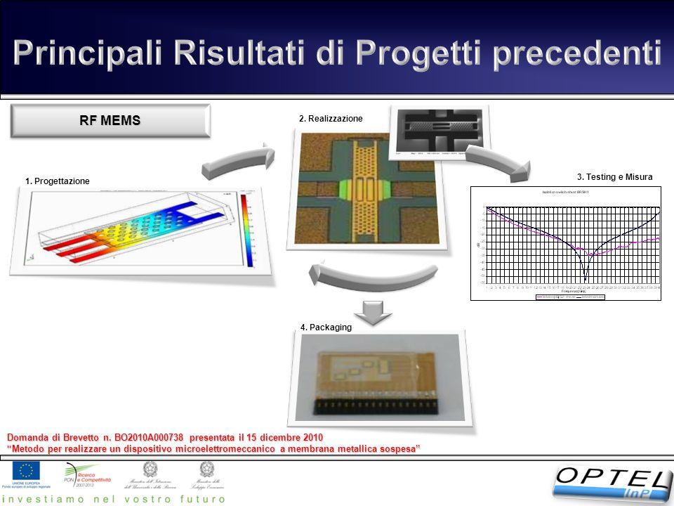 RF MEMS Domanda di Brevetto n. BO2010A000738 presentata il 15 dicembre 2010 Metodo per realizzare un dispositivo microelettromeccanico a membrana meta