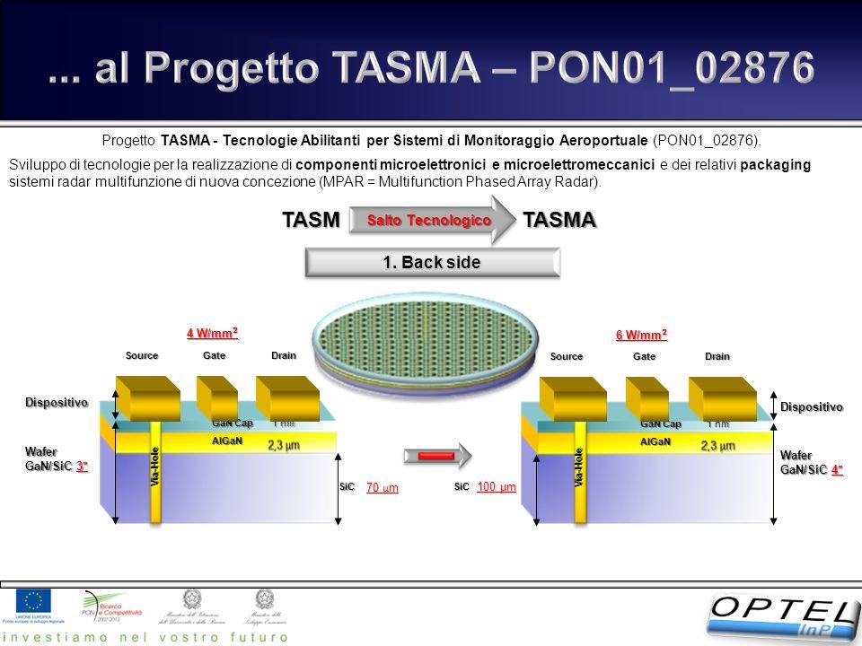 Progetto TASMA - Tecnologie Abilitanti per Sistemi di Monitoraggio Aeroportuale (PON01_02876). Sviluppo di tecnologie per la realizzazione di componen