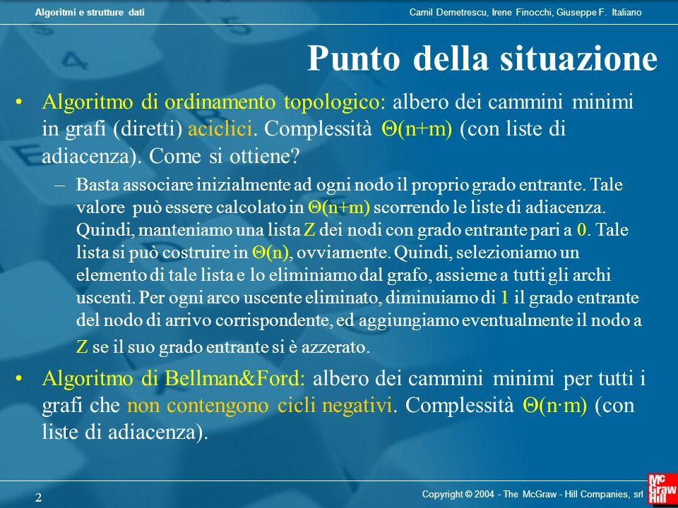 Camil Demetrescu, Irene Finocchi, Giuseppe F. ItalianoAlgoritmi e strutture dati Copyright © 2004 - The McGraw - Hill Companies, srl 2 Punto della sit