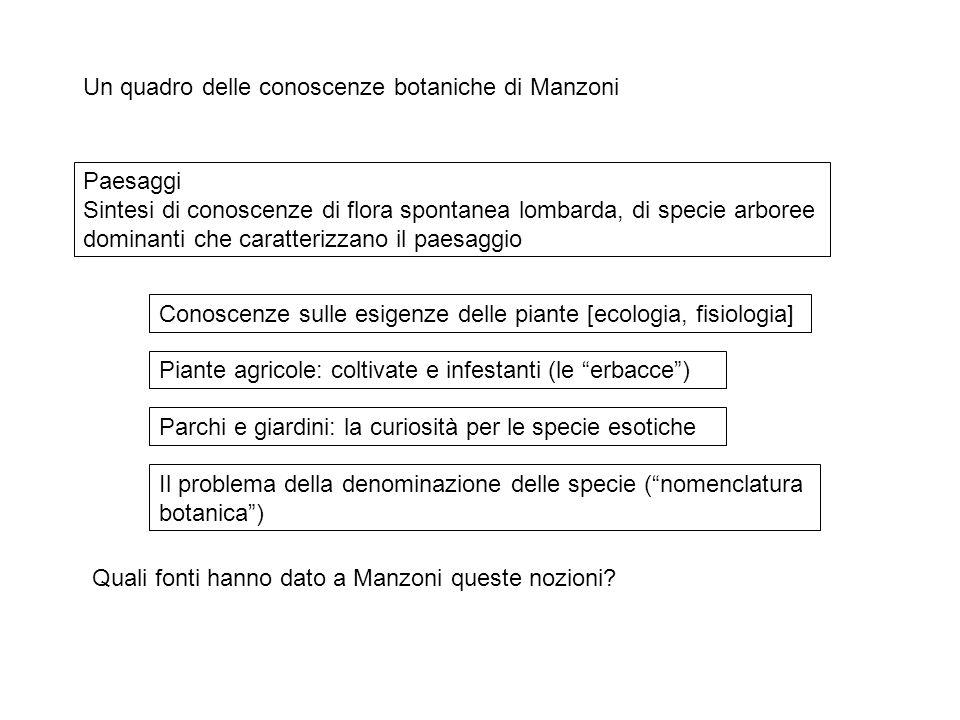 Il Manzoni lasciò un inedito: Della nomenclatura botanica.