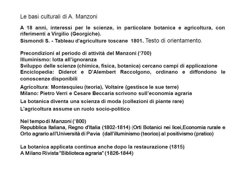 Le basi culturali di A. Manzoni A 18 anni, interessi per le scienze, in particolare botanica e agricoltura, con riferimenti a Virgilio (Georgiche). Si
