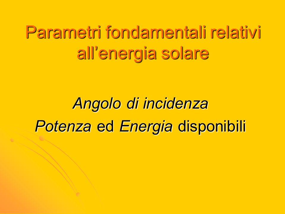 Parametri fondamentali relativi allenergia solare Angolo di incidenza Potenza ed Energia disponibili