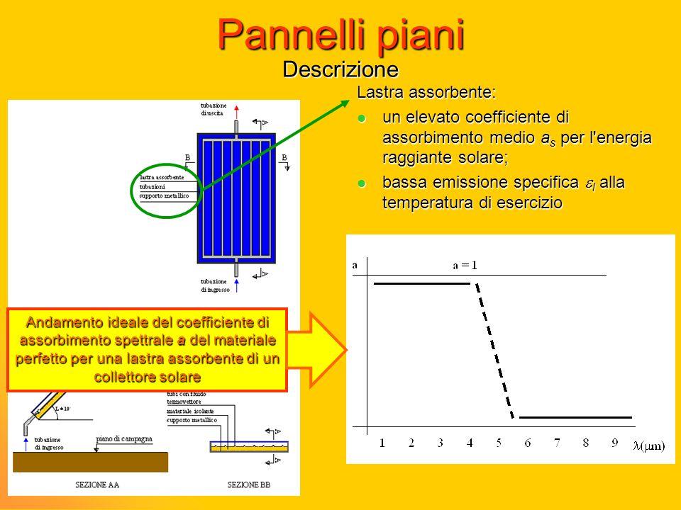 Pannelli piani Descrizione Lastra assorbente: un elevato coefficiente di assorbimento medio a s per l'energia raggiante solare; un elevato coefficient
