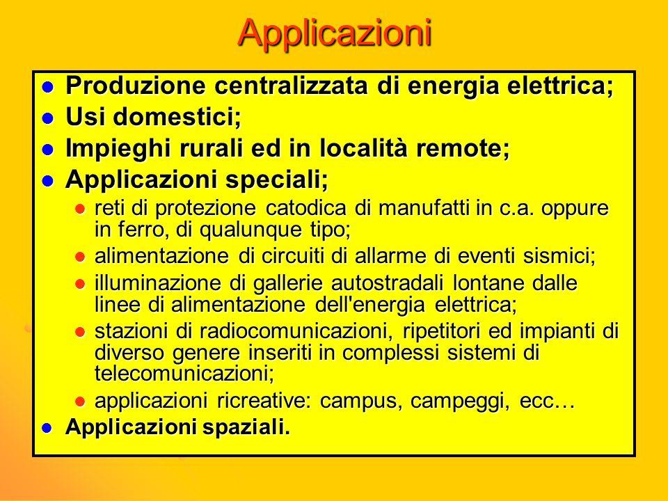 Applicazioni Produzione centralizzata di energia elettrica; Produzione centralizzata di energia elettrica; Usi domestici; Usi domestici; Impieghi rura