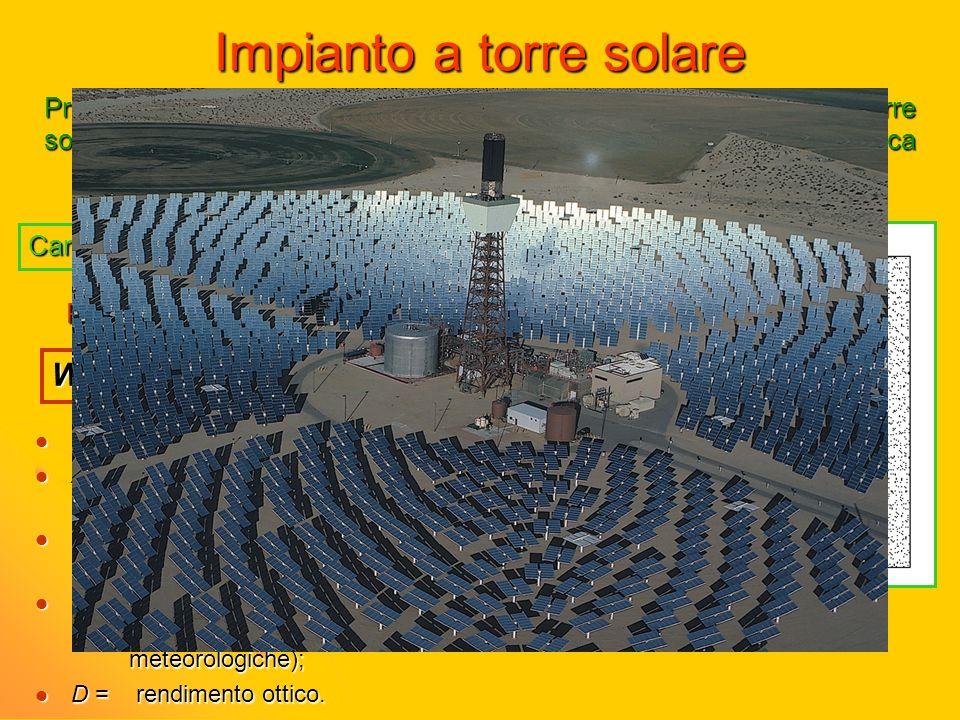 Impianto a torre solare Campo di raccolta dellenergia solare Produzione di energia elettrotermosolare per mezzo di un impianto a torre solare, che pre