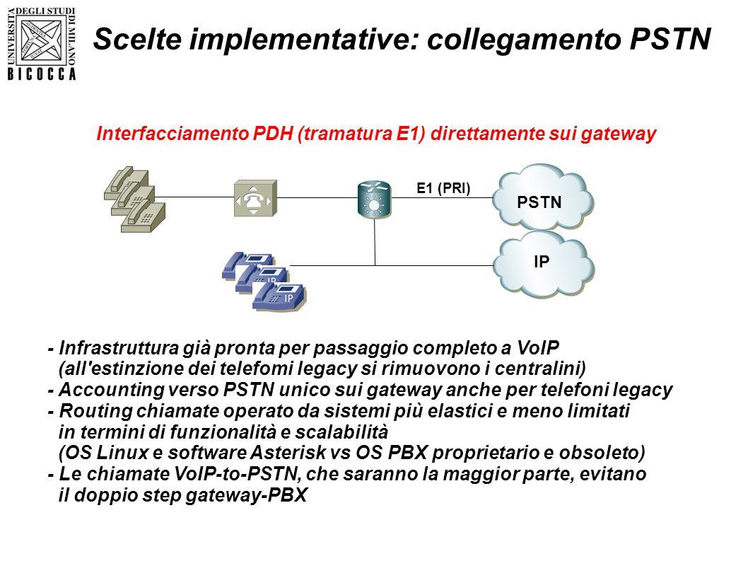 PSTN E1 (PRI) Interfacciamento PDH (tramatura E1) direttamente sui gateway - Infrastruttura già pronta per passaggio completo a VoIP (all'estinzione d