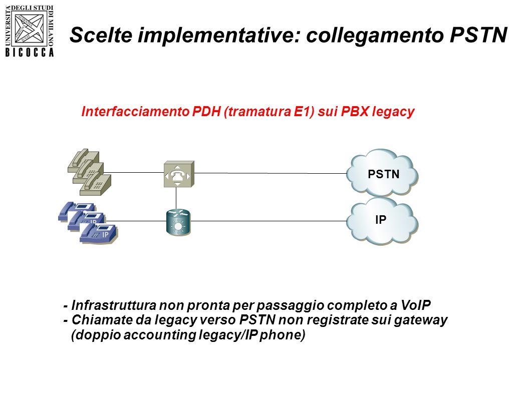 PSTN - Infrastruttura non pronta per passaggio completo a VoIP - Chiamate da legacy verso PSTN non registrate sui gateway (doppio accounting legacy/IP