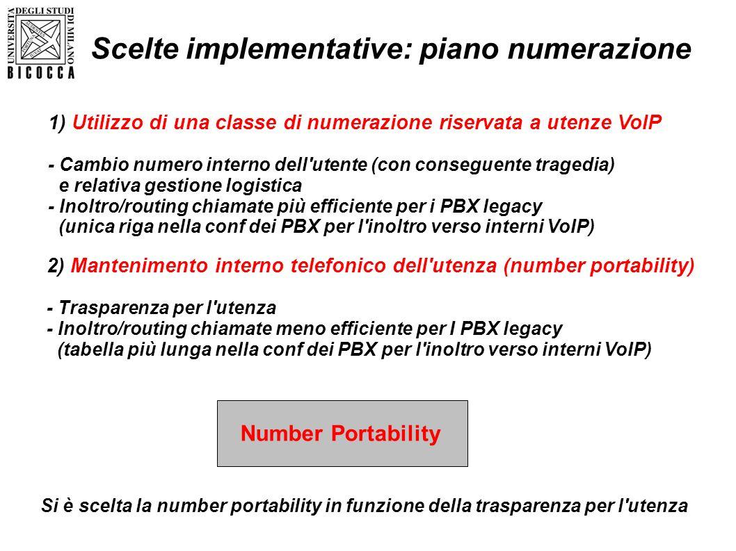 Scelte implementative: piano numerazione Si è scelta la number portability in funzione della trasparenza per l'utenza 1) Utilizzo di una classe di num