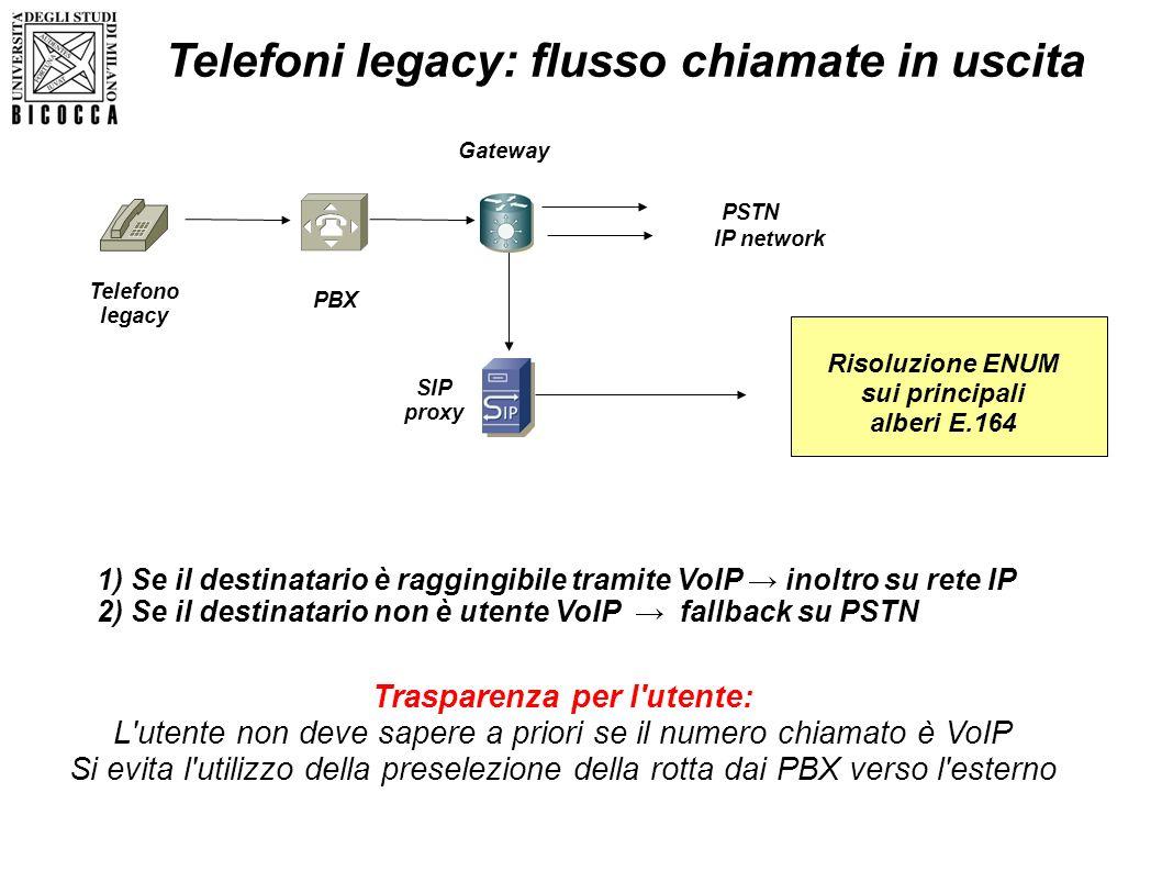 Risoluzione ENUM sui principali alberi E.164 Telefono legacy PBX Gateway PSTN IP network SIP proxy Telefoni legacy: flusso chiamate in uscita Traspare