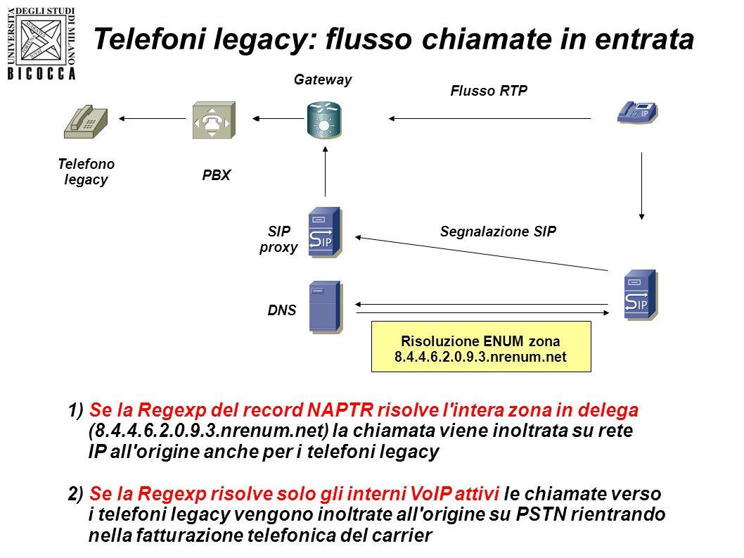 Risoluzione ENUM zona 8.4.4.6.2.0.9.3.nrenum.net Telefono legacy PBX Gateway Flusso RTP Telefoni legacy: flusso chiamate in entrata DNS Segnalazione S