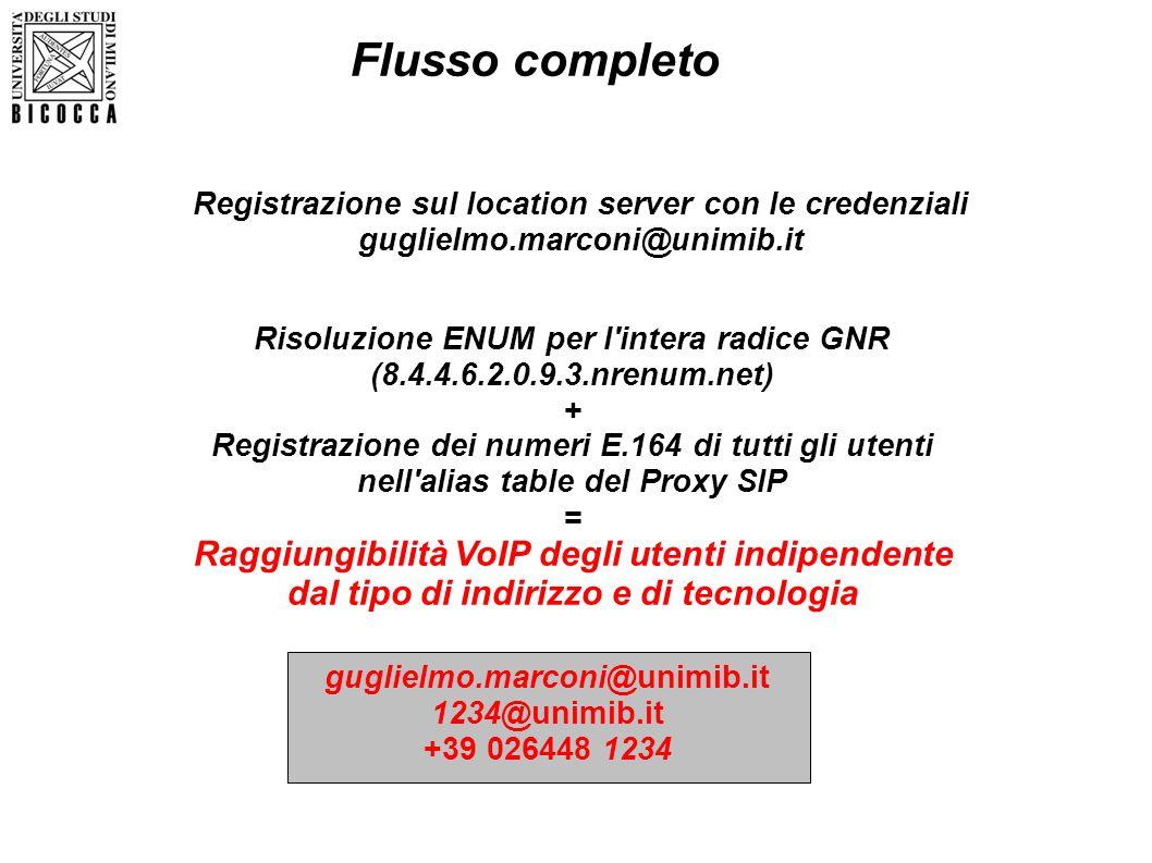 Flusso completo Risoluzione ENUM per l'intera radice GNR (8.4.4.6.2.0.9.3.nrenum.net) + Registrazione dei numeri E.164 di tutti gli utenti nell'alias