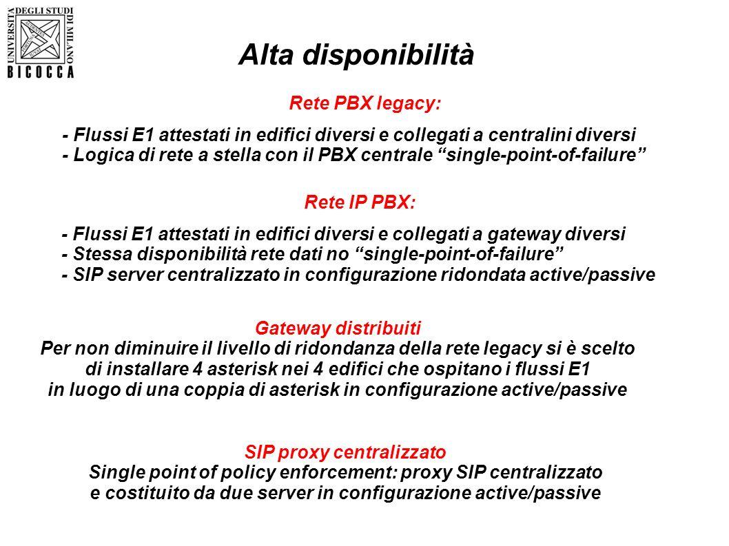 Alta disponibilità Rete IP PBX: Rete PBX legacy: Gateway distribuiti Per non diminuire il livello di ridondanza della rete legacy si è scelto di insta
