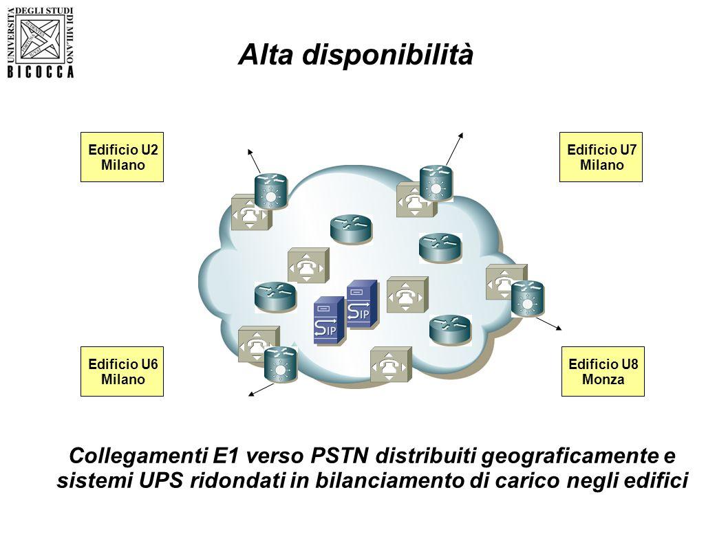 Collegamenti E1 verso PSTN distribuiti geograficamente e sistemi UPS ridondati in bilanciamento di carico negli edifici Edificio U2 Milano Edificio U6