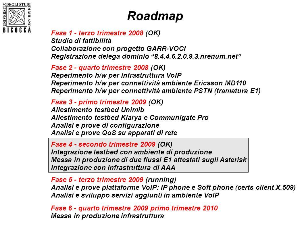 Roadmap Fase 1 - terzo trimestre 2008 (OK) Studio di fattibilità Collaborazione con progetto GARR-VOCI Registrazione delega dominio 8.4.4.6.2.0.9.3.nr
