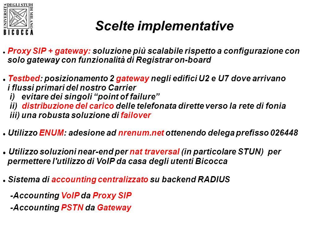 Proxy SIP + gateway: soluzione più scalabile rispetto a configurazione con solo gateway con funzionalità di Registrar on-board Testbed: posizionamento