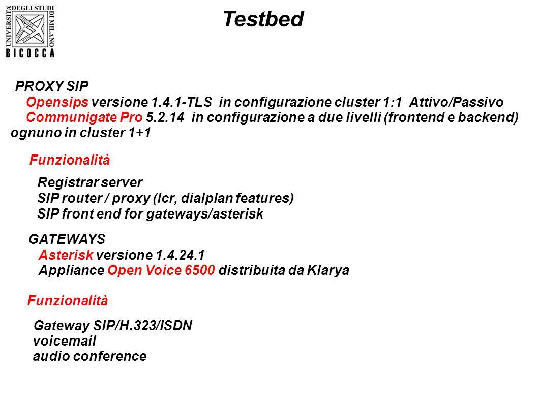 PROXY SIP Opensips versione 1.4.1-TLS in configurazione cluster 1:1 Attivo/Passivo Communigate Pro 5.2.14 in configurazione a due livelli (frontend e