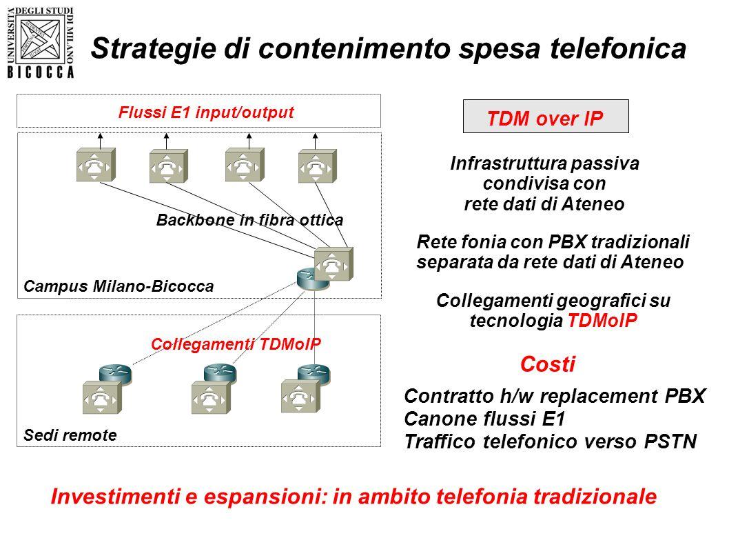 IP/MPLS Backbone in fibra ottica Campus Milano-Bicocca Sedi remote VoIP (H.323) Sede 1Sede 2Sede 3 Nuovi Edifici Flussi E1 input/outputGSM Rete fonia tradizionale integrata con rete dati nelle sedi remote e nelle sedi nuove tramite H.323 con gateway/gatekeeper su PBX Infrastruttura passiva condivisa con rete dati di Ateneo Collegamenti geografici su tecnologia IP/MPLS con QoS per traffico voice Costi VoIP (H.323) Investimenti e espansioni: in ambito paradigma VoIP Strategie di contenimento spesa telefonica Contratto h/w replacement PBX Canone flussi E1 Traffico telefonico verso PSTN Traffico mobile-mobile GSM