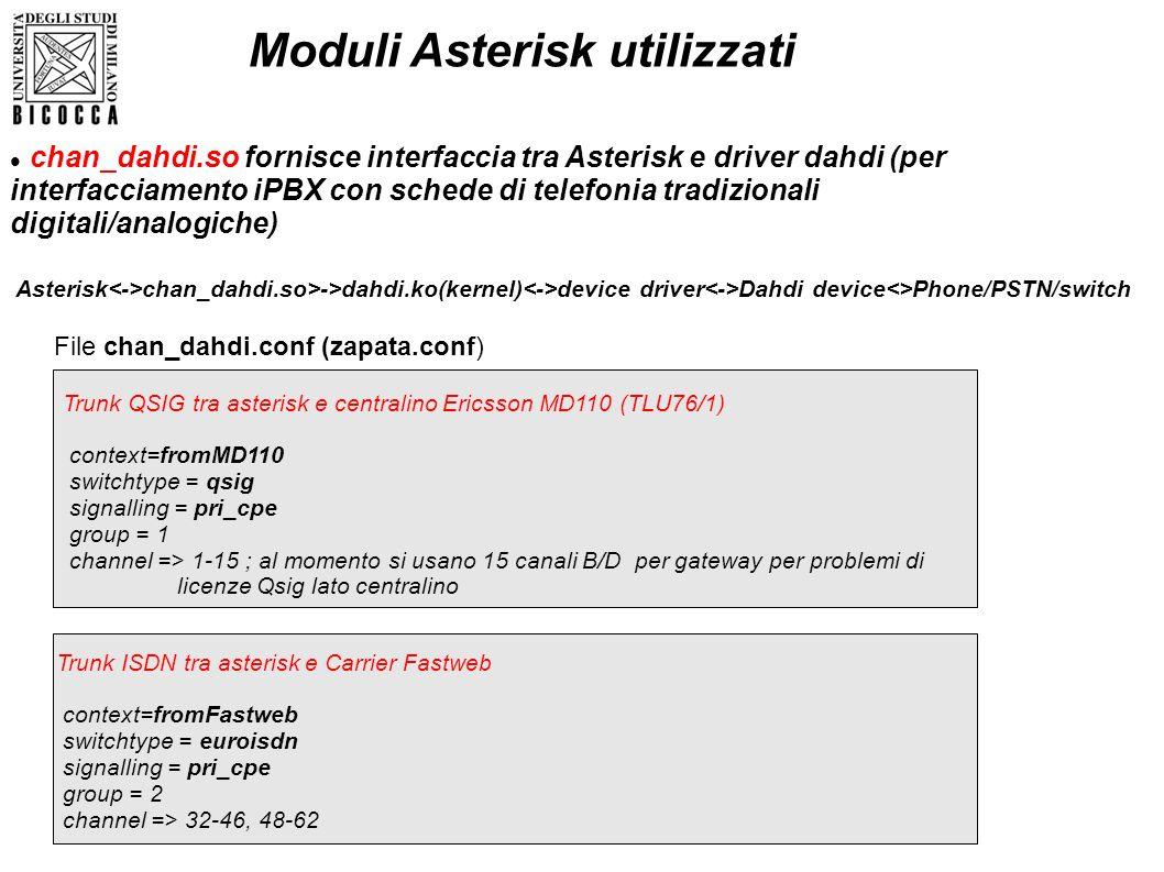 chan_dahdi.so fornisce interfaccia tra Asterisk e driver dahdi (per interfacciamento iPBX con schede di telefonia tradizionali digitali/analogiche) As