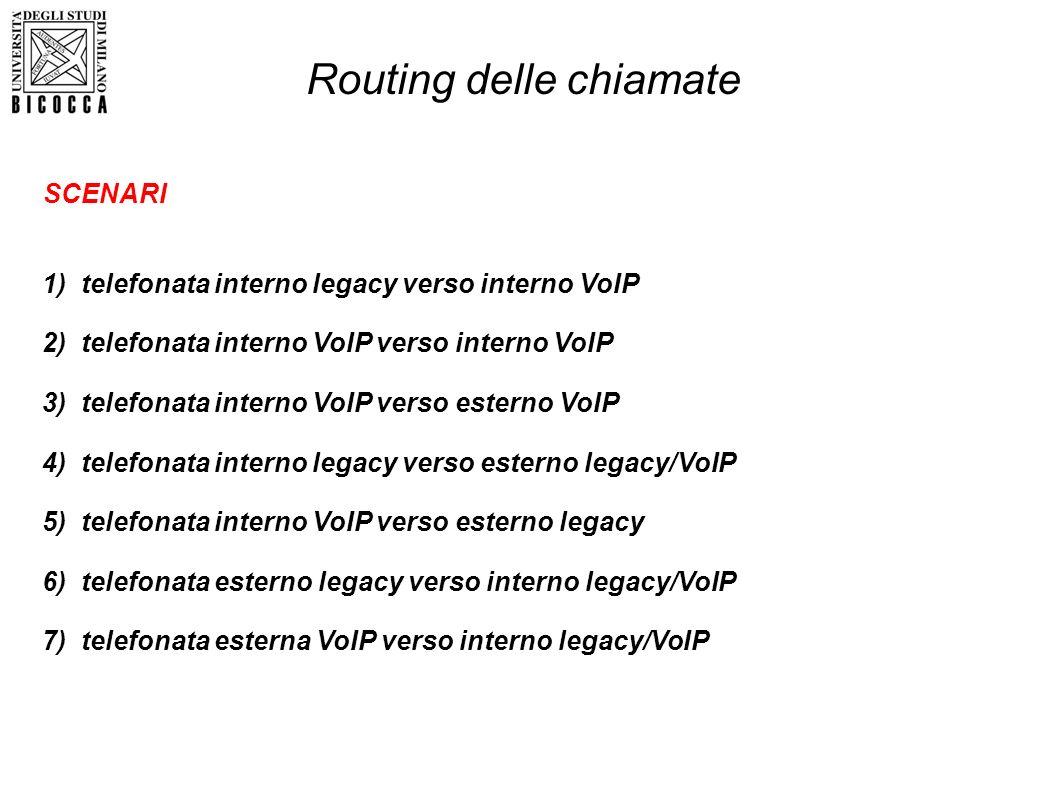 Routing delle chiamate SCENARI 1) telefonata interno legacy verso interno VoIP 2) telefonata interno VoIP verso interno VoIP 3) telefonata interno VoI