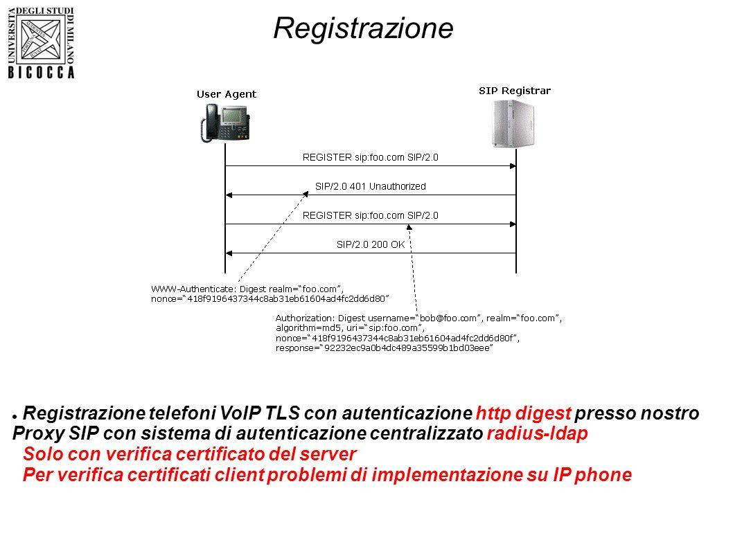 Registrazione Registrazione telefoni VoIP TLS con autenticazione http digest presso nostro Proxy SIP con sistema di autenticazione centralizzato radiu